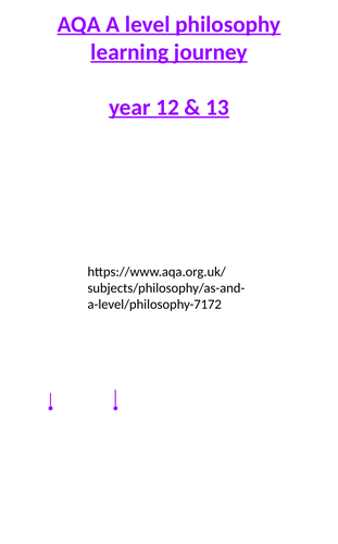AQA philosophy learning journey road map  years 12 & 13