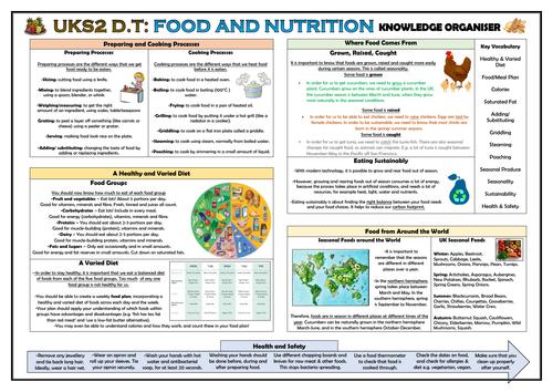 DT: Food and Nutrition - Upper KS2 Knowledge Organiser!