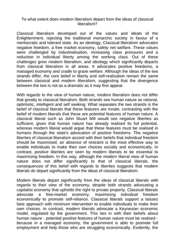 my political ideology essay liberal
