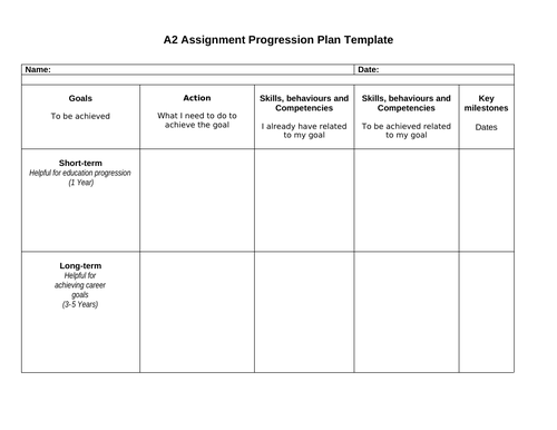 BTEC Level 1 Intro Cert in IT - Unit A2 Developing a Personal Progression Plan