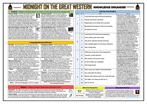 Midnight on the Great Western - Knowledge Organiser!