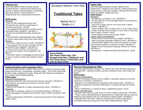 Reception Traditional Tales Medium Term Plan