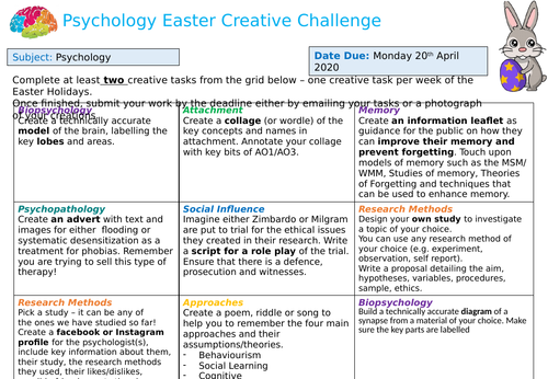 Year 12 Psychology Easter Creative Challenge