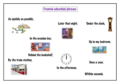 Fronted adverbial phrases word bank