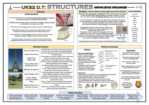 DT: Structures - Upper KS2 Knowledge Organiser!