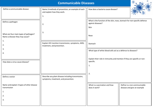 AQA GCSE Biology Communicable Diseases Revision Worksheet