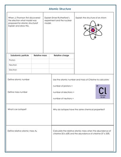 AQA GCSE Chemistry Atomic Structure Worksheet