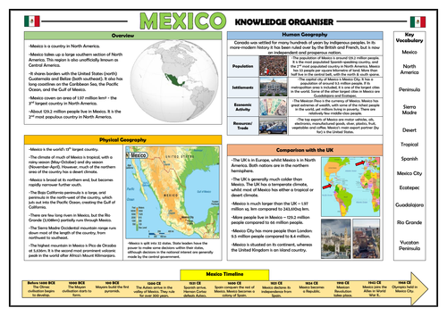 Mexico Knowledge Organiser!