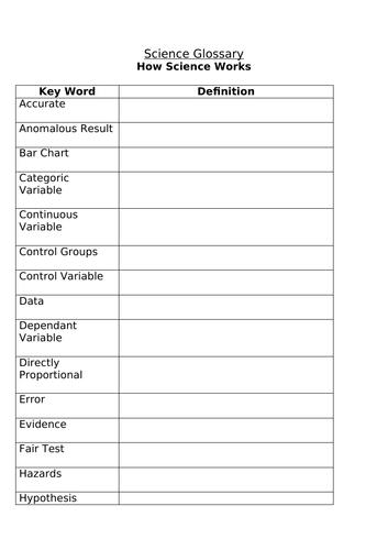Science Keyword Glossary Skills
