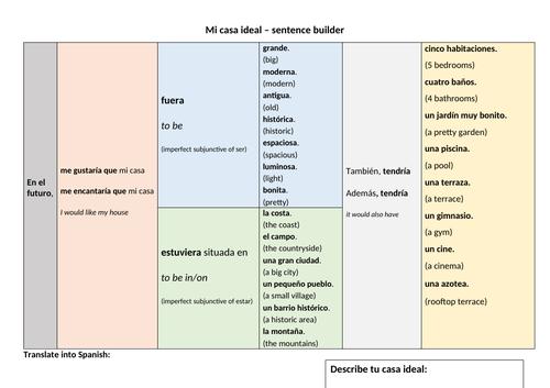Mi casa ideal sentence builder & translations