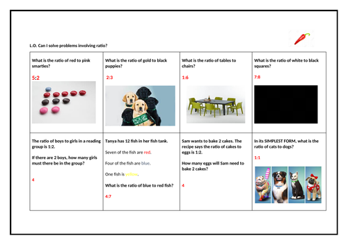 Year 5/6 Ratio Word Problems - Differentiated Worksheets