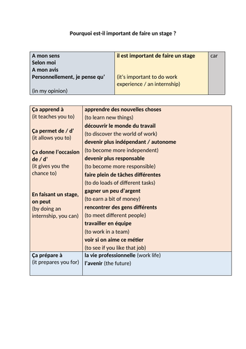 Pourquoi faire un stage sentence builder