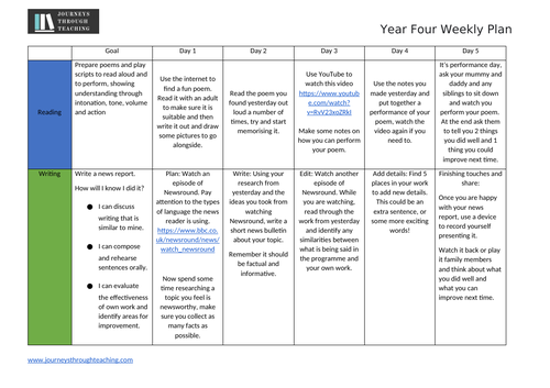 Year 4 Home School Weekly Plans