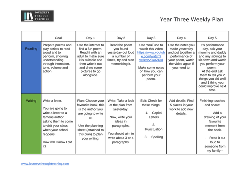 Year 3 Home School Weekly Plan