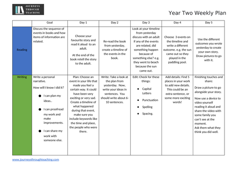Year 2 Home School Weekly Plan