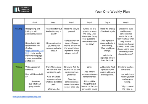 Year One Home School Weekly Plan