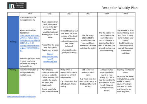 Reception and Nursery Home School Weekly Plan
