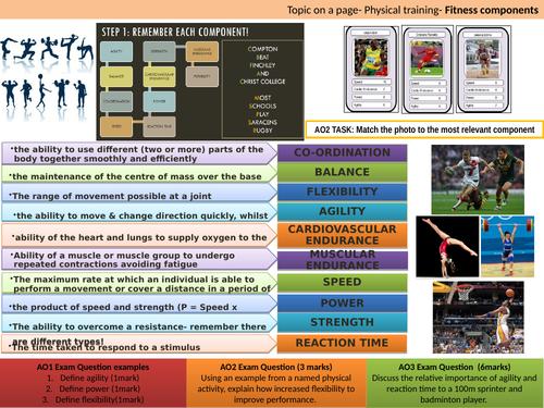 AQA GCSE PE - HUGE BUNDLE HOMELEARNING -  Physical Training independent tasks - EXAM TECHNIQUE