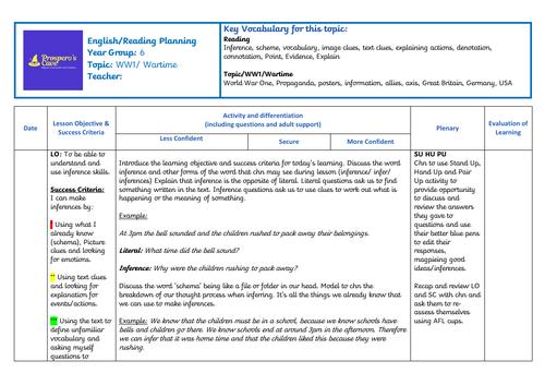 Reading Inference Skills Lesson (Year 6/UKS2) English/Reading/History