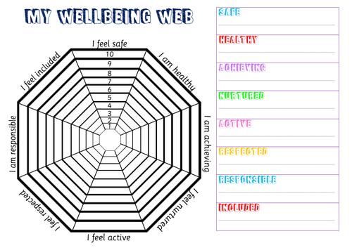 GIRFEC Wellbeing Assessment
