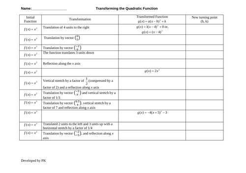 Quadratic Function Transformations (with Answers)