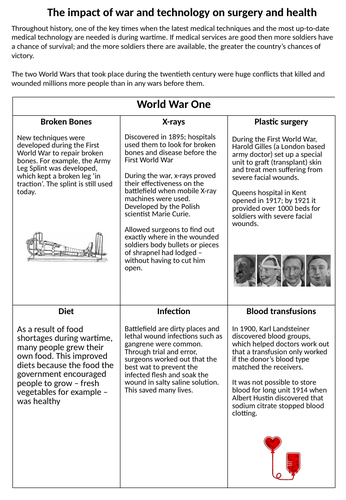 GCSE History Medicine through time Home Learning/ Revision activities