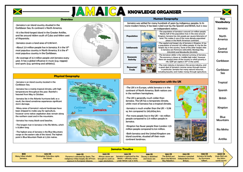 Jamaica Knowledge Organiser - KS2 Geography Place Knowledge!