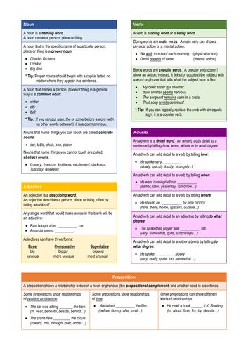 Word classes / parts of speech