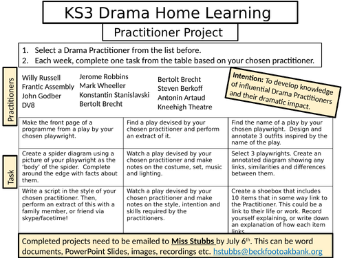 Drama Practitioner Home Learning Menu