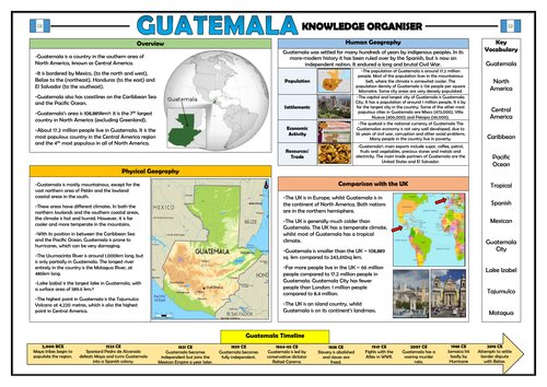 Guatemala Knowledge Organiser - Geography Place Knowledge!