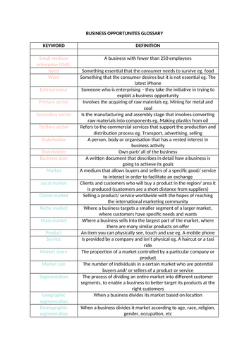 A level Business Glossary