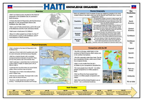 Haiti Knowledge Organiser - Geography Place Knowledge!
