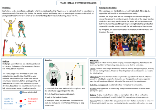 Year 8 Netball Knowledge Organiser