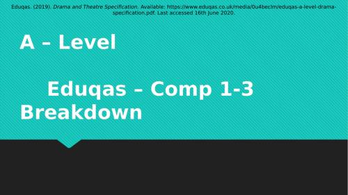 Eduqas A-Level Component Breakdown PP.