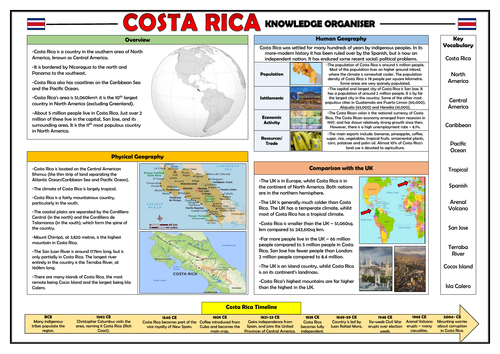 Costa Rica Knowledge Organiser - KS2 Geography Place Knowledge!