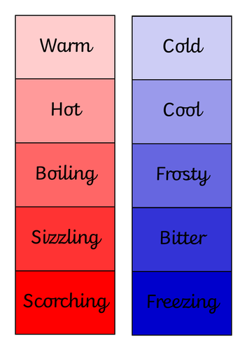 Synonym Colour Charts