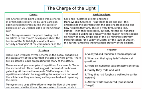 CCEA GCSE Poetry Charge of the Light Brigade