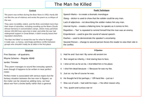 CCEA GCSE Poetry The Man he Killed