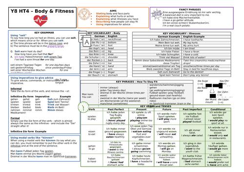 KS3 Y8 German Knowledge Organiser (KO) - Body, Illness and Fitness