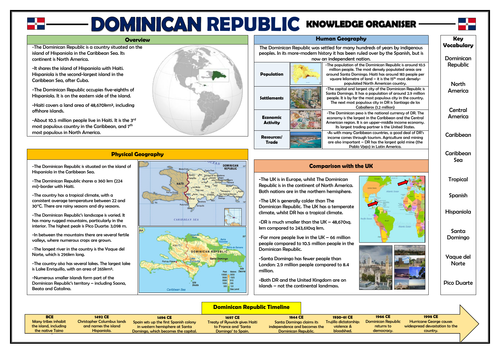 Dominican Republic - Geography Knowledge Organiser!
