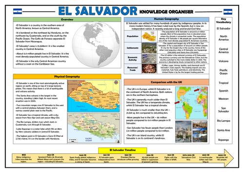 El Salvador - Geography Knowledge Organiser!