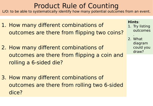 Product Rule of Counting