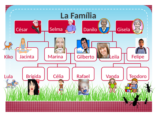 Família (Family in Portuguese) Listening Activity