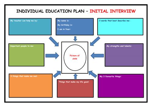 Individual Education Plan - Blank Booklet To Complete