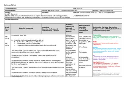 BTEC level 3 HSC Unit 17 - Dementia Scheme of Work
