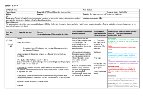 BTEC level 3 HSC unit 2 - Working in Health and Social Care Scheme of Work