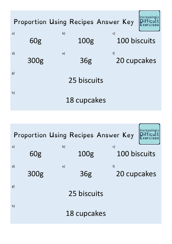Increasingly Difficult Questions - Proportion Using Recipes