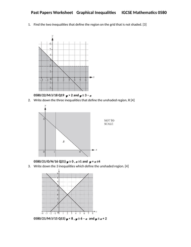 Inequality Graphs and Linear Programming IGCSE Past Papers Topical Worksheets with Answers