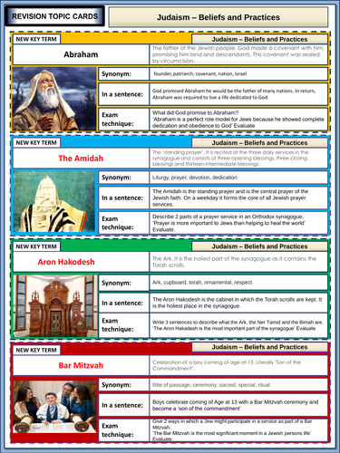 AQA GCSE Religious Studies Judaism Beliefs and Practices Revision Flashcards