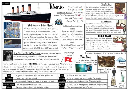 KS1 Titanic Knowledge Organiser